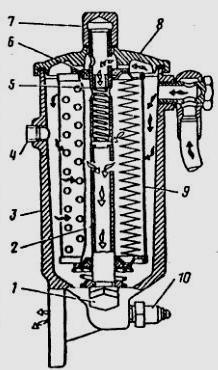 Система смазки двигателя ЗМЗ-402 (ГАЗ-402) .