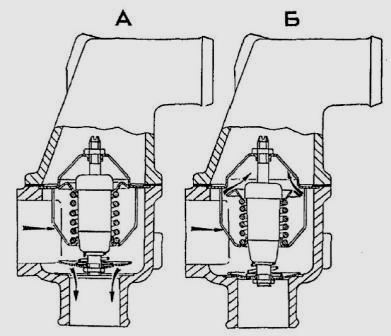 компоненты электрических схем