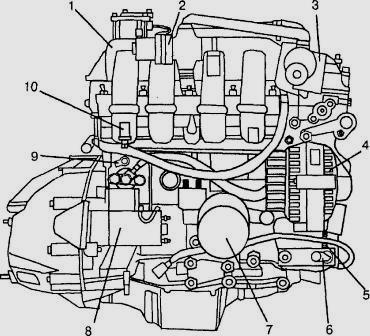 Двигатель ЗМЗ-406 автомобилей