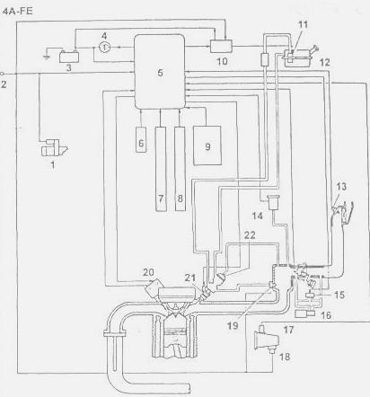 Схема системы впрыска топлива