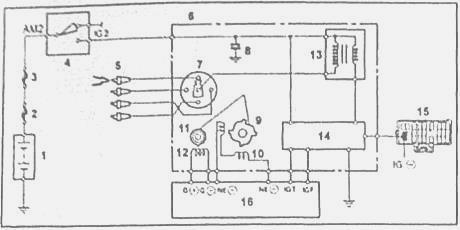 Схема трамблёра 4a-fe