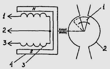 электрическая схема газ 3302